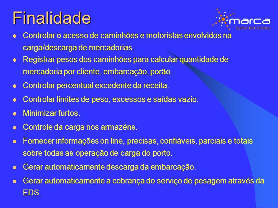 Procedimentos – Acesso Veículo Registro do Acesso físico do veículo no Porto.