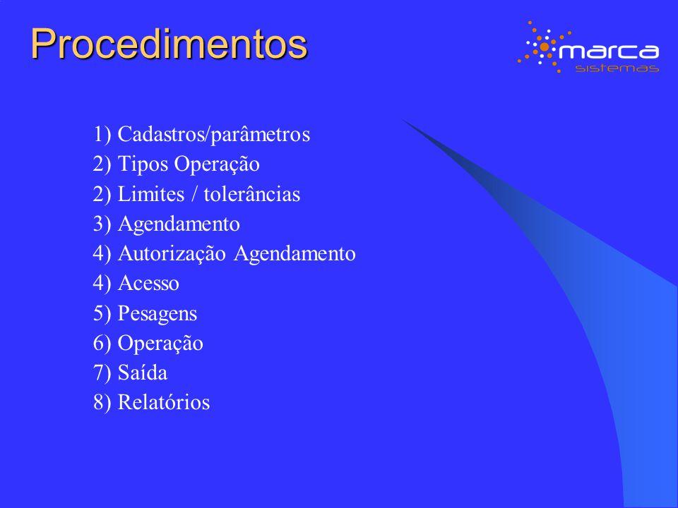 Procedimentos 1) Cadastros/parâmetros 2) Tipos Operação 2) Limites / tolerâncias 3) Agendamento 4) Autorização Agendamento 4) Acesso 5) Pesagens 6) Op