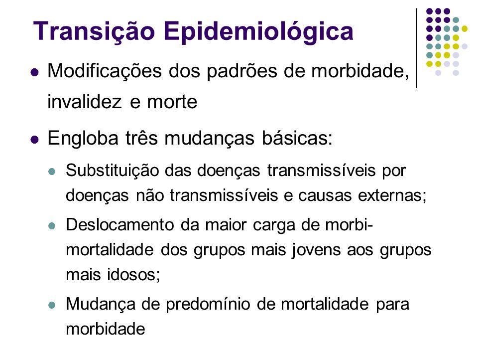 Transição Epidemiológica Modificações dos padrões de morbidade, invalidez e morte Engloba três mudanças básicas: Substituição das doenças transmissíve