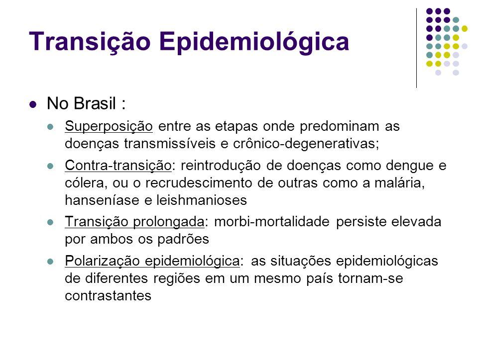 No Brasil : Superposição entre as etapas onde predominam as doenças transmissíveis e crônico-degenerativas; Contra-transição: reintrodução de doenças