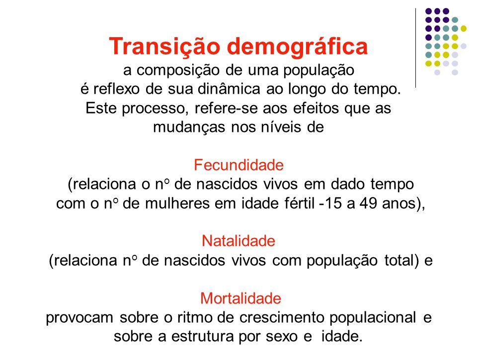 Transição demográfica a composição de uma população é reflexo de sua dinâmica ao longo do tempo. Este processo, refere-se aos efeitos que as mudanças
