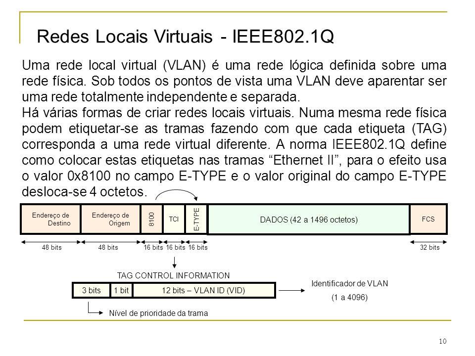 10 Redes Locais Virtuais - IEEE802.1Q Uma rede local virtual (VLAN) é uma rede lógica definida sobre uma rede física. Sob todos os pontos de vista uma