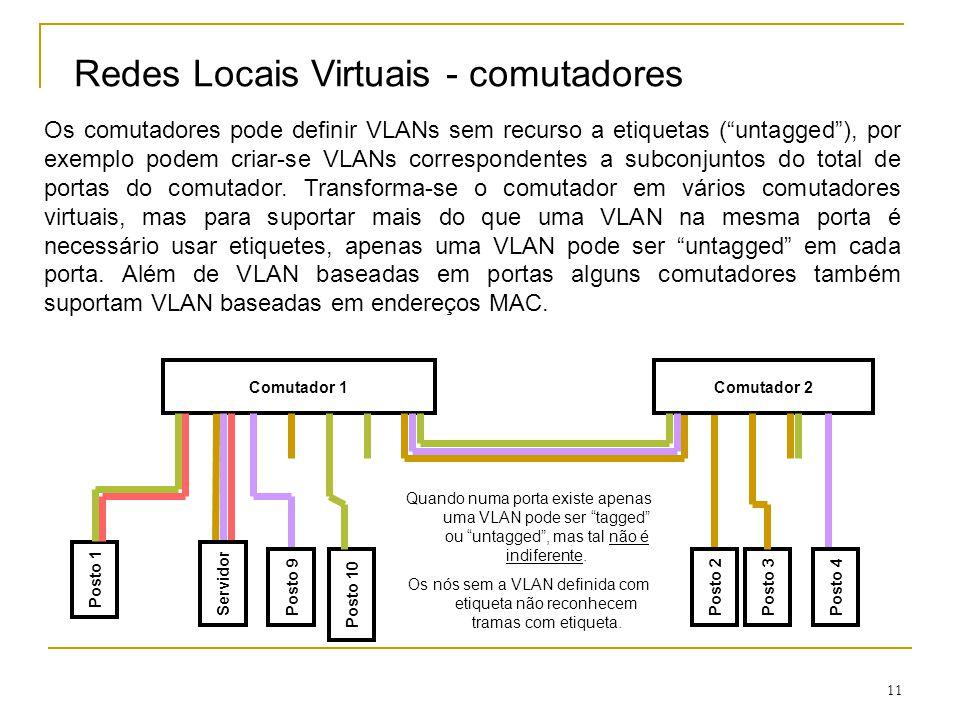 """11 Redes Locais Virtuais - comutadores Os comutadores pode definir VLANs sem recurso a etiquetas (""""untagged""""), por exemplo podem criar-se VLANs corres"""