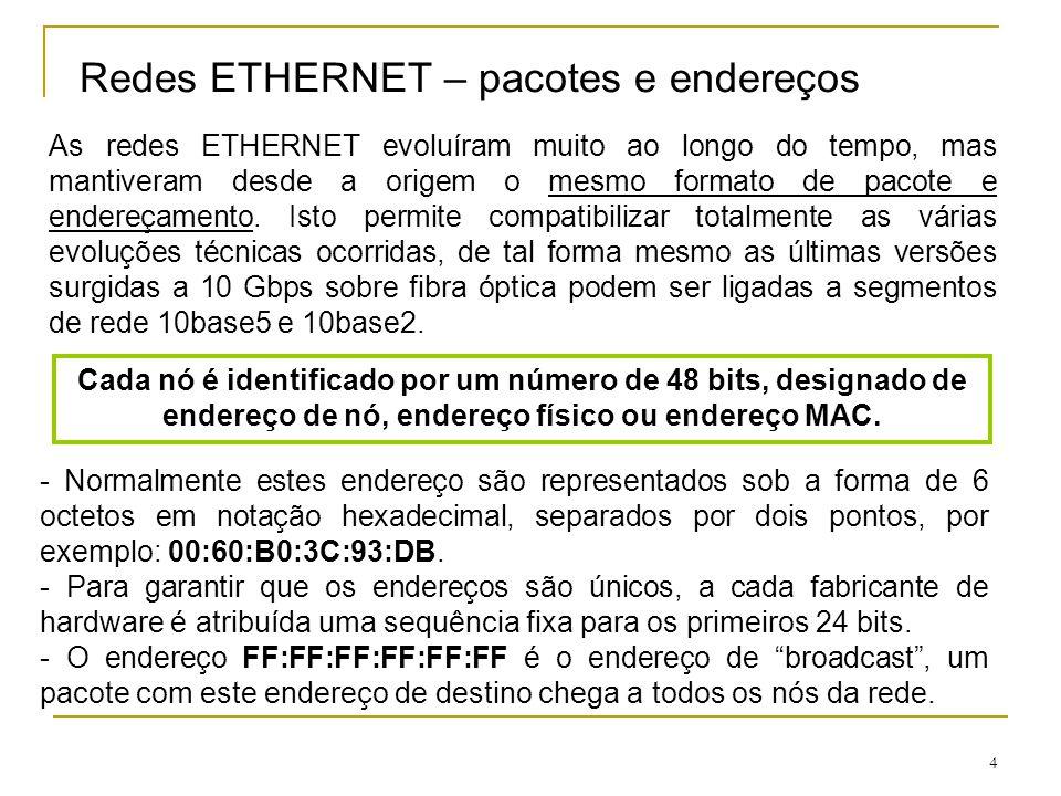 4 Redes ETHERNET – pacotes e endereços As redes ETHERNET evoluíram muito ao longo do tempo, mas mantiveram desde a origem o mesmo formato de pacote e