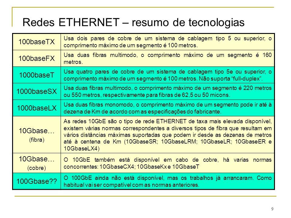 9 Redes ETHERNET – resumo de tecnologias 100baseTX Usa dois pares de cobre de um sistema de cablagem tipo 5 ou superior, o comprimento máximo de um se