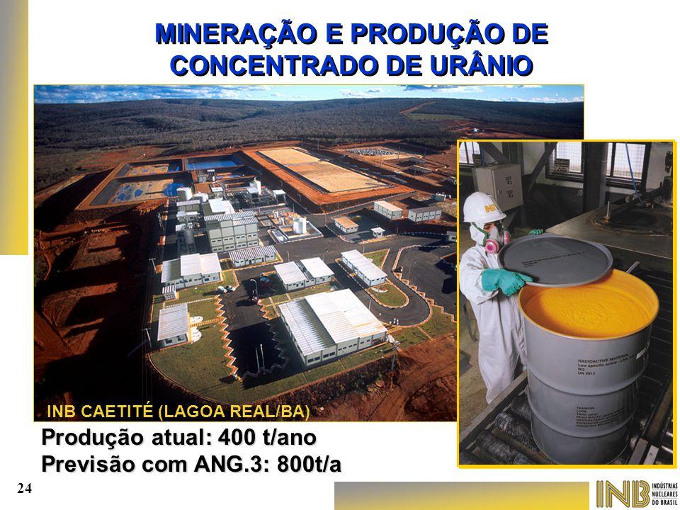 Produção atual: 400 t/ano Previsão com ANG.3: 800t/a INB CAETITÉ (LAGOA REAL/BA) MINERAÇÃO E PRODUÇÃO DE CONCENTRADO DE URÂNIO MINERAÇÃO E PRODUÇÃO DE