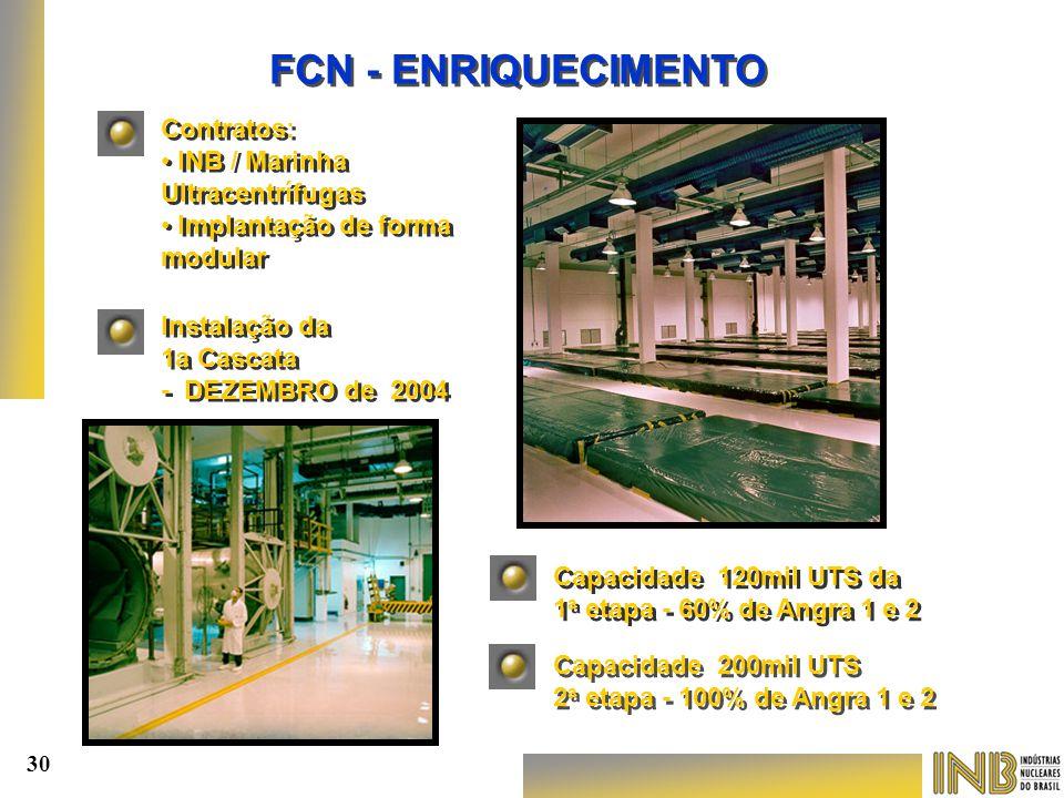 Contratos: INB / Marinha Ultracentrífugas Implantação de forma modular Contratos: INB / Marinha Ultracentrífugas Implantação de forma modular Capacida