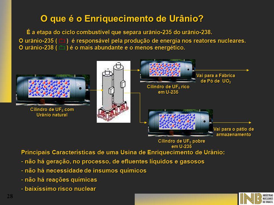 Principais Características de uma Usina de Enriquecimento de Urânio: - não há geração, no processo, de efluentes líquidos e gasosos - não há necessida