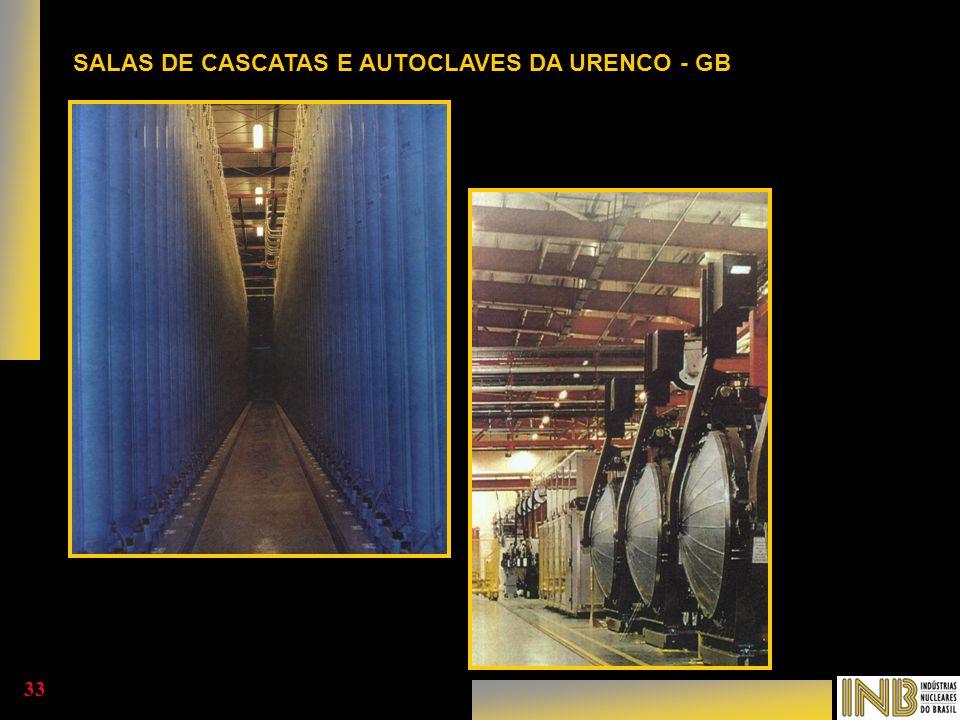 SALAS DE CASCATAS E AUTOCLAVES DA URENCO - GB 33