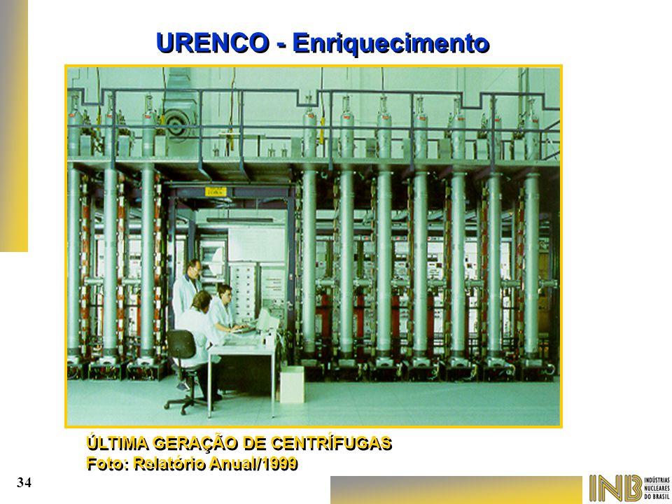 URENCO - Enriquecimento ÚLTIMA GERAÇÃO DE CENTRÍFUGAS Foto: Relatório Anual/1999 ÚLTIMA GERAÇÃO DE CENTRÍFUGAS Foto: Relatório Anual/1999 34