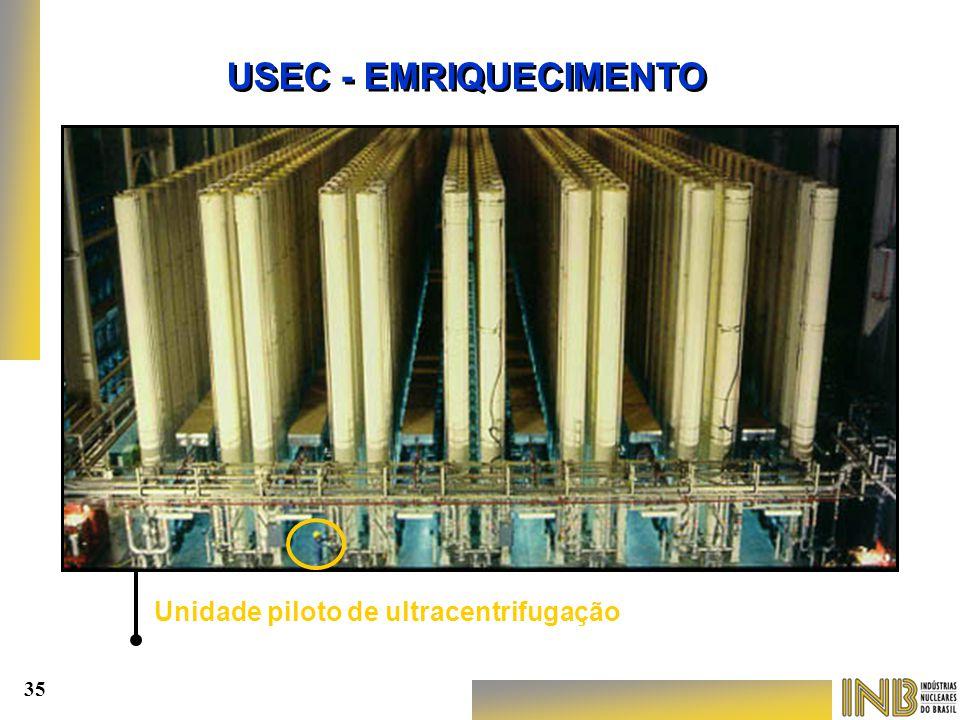 Unidade piloto de ultracentrifugação USEC - EMRIQUECIMENTO 35