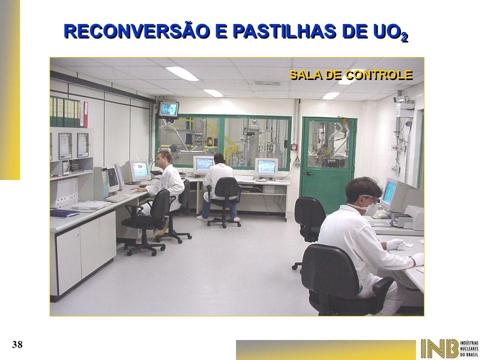 SALA DE CONTROLE RECONVERSÃO E PASTILHAS DE UO 2 38