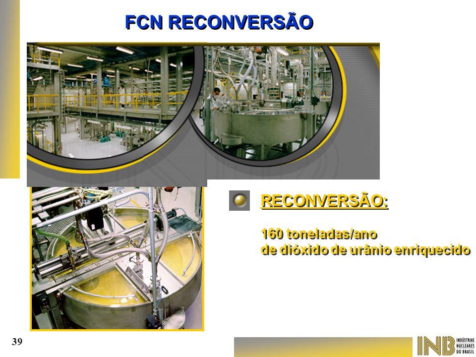 FCN RECONVERSÃO RECONVERSÃO: 160 toneladas/ano de dióxido de urânio enriquecido RECONVERSÃO: 160 toneladas/ano de dióxido de urânio enriquecido 39