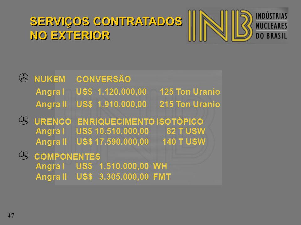 > > NUKEM CONVERSÃO Angra I US$ 1.120.000,00 125 Ton Uranio Angra II US$ 1.910.000,00 215 Ton Uranio > > URENCO ENRIQUECIMENTO ISOTÓPICO Angra I US$ 1