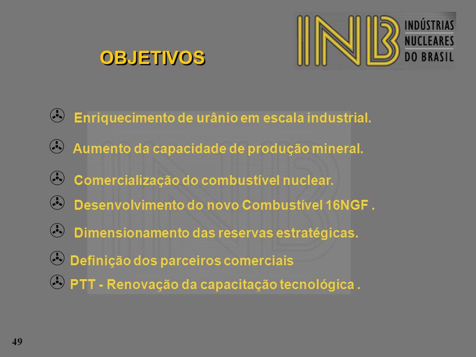 > > Enriquecimento de urânio em escala industrial. > > Aumento da capacidade de produção mineral. > > Desenvolvimento do novo Combustível 16NGF. > > D