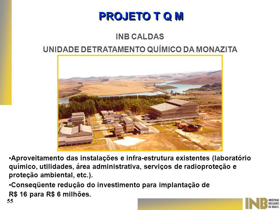 INB CALDAS UNIDADE DETRATAMENTO QUÍMICO DA MONAZITA Aproveitamento das instalações e infra-estrutura existentes (laboratório químico, utilidades, área