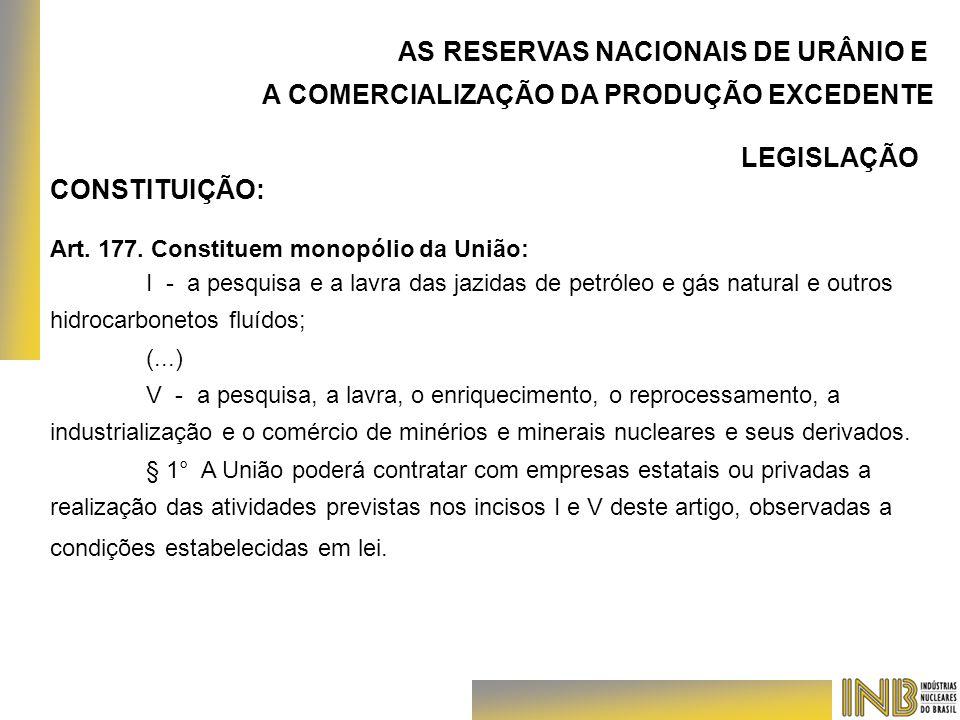 AS RESERVAS NACIONAIS DE URÂNIO E A COMERCIALIZAÇÃO DA PRODUÇÃO EXCEDENTE LEGISLAÇÃO CONSTITUIÇÃO: Art. 177. Constituem monopólio da União: I - a pesq