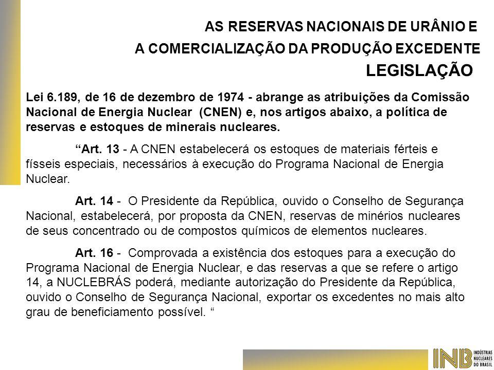 AS RESERVAS NACIONAIS DE URÂNIO E A COMERCIALIZAÇÃO DA PRODUÇÃO EXCEDENTE LEGISLAÇÃO Lei 6.189, de 16 de dezembro de 1974 - abrange as atribuições da