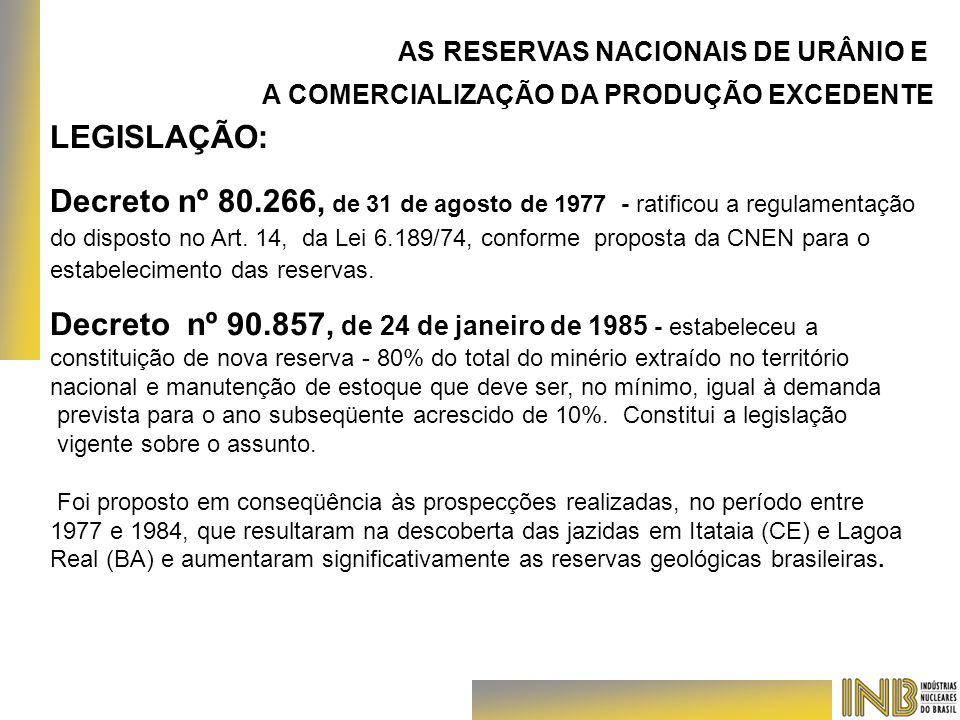 AS RESERVAS NACIONAIS DE URÂNIO E A COMERCIALIZAÇÃO DA PRODUÇÃO EXCEDENTE LEGISLAÇÃO: Decreto nº 80.266, de 31 de agosto de 1977 - ratificou a regulam
