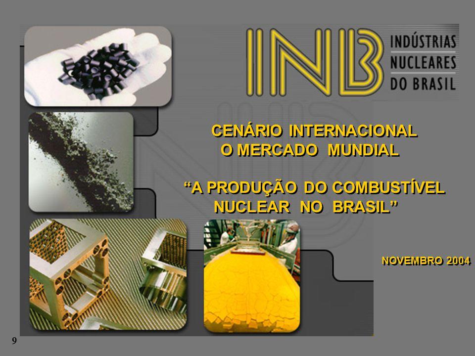 AS RESERVAS NACIONAIS DE URÂNIO E A COMERCIALIZAÇÃO DA PRODUÇÃO EXCEDENTE Valores de mercado para comercialização do urânio Na forma de: [ [ Concentrado de Urânio (U 3 O 8 -yellowcake) - US$ 55,00 / kg [ [ Pastilha natural de UO 2 - US$ 300,00 / kg [ [ Pastilha enriquecida de UO 2 (4%)- US$ 1.279,00 / kg