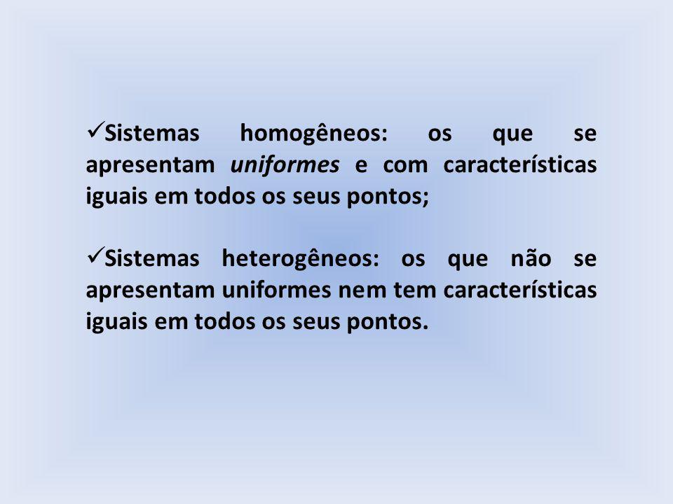 Sistemas homogêneos: os que se apresentam uniformes e com características iguais em todos os seus pontos; Sistemas heterogêneos: os que não se apresentam uniformes nem tem características iguais em todos os seus pontos.
