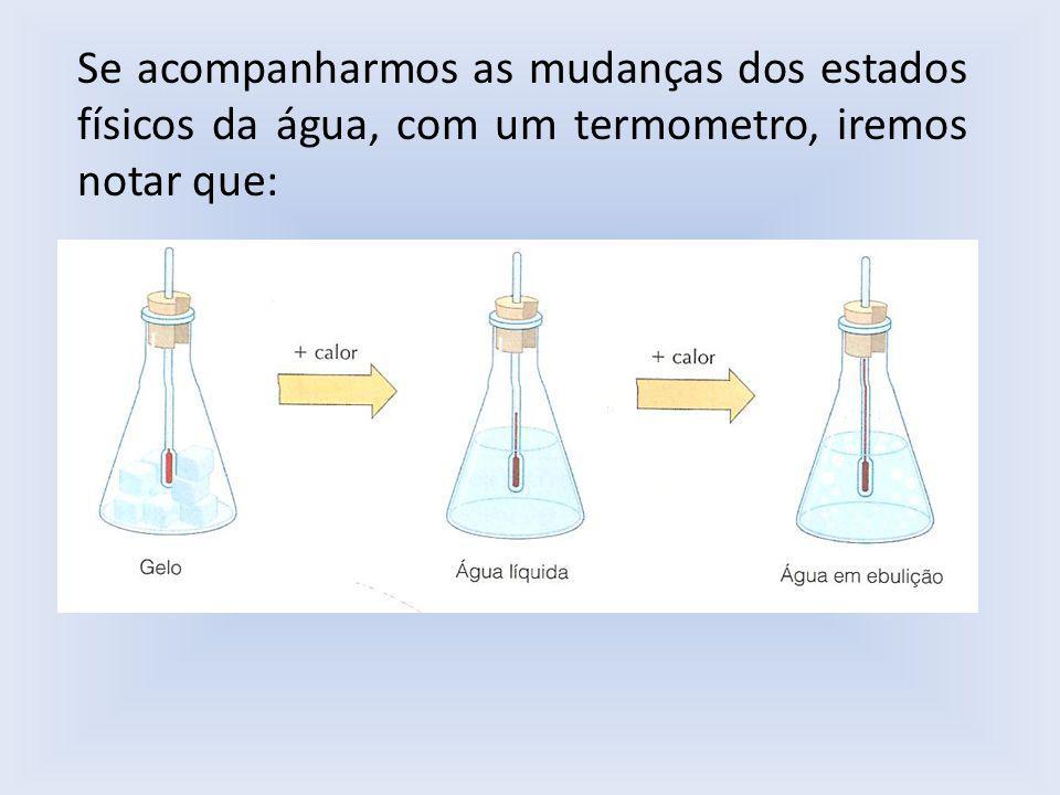Se acompanharmos as mudanças dos estados físicos da água, com um termometro, iremos notar que: