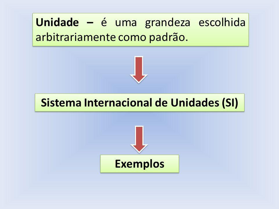 Unidade – é uma grandeza escolhida arbitrariamente como padrão.