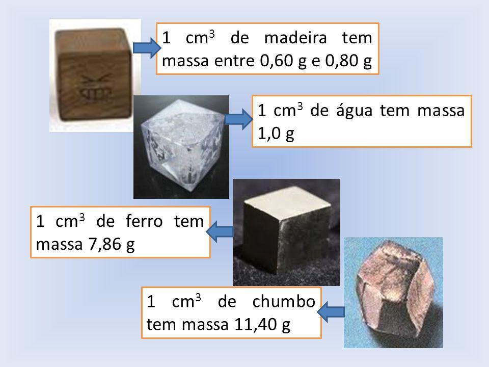 1 cm 3 de madeira tem massa entre 0,60 g e 0,80 g 1 cm 3 de água tem massa 1,0 g 1 cm 3 de ferro tem massa 7,86 g 1 cm 3 de chumbo tem massa 11,40 g