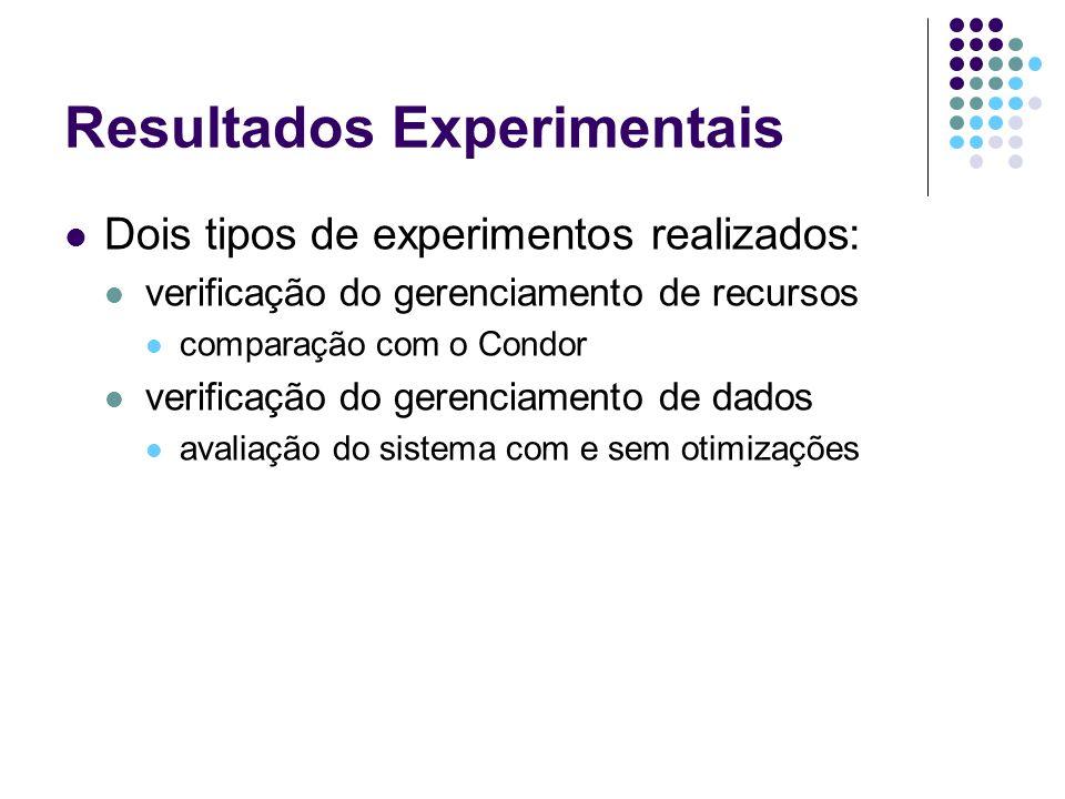 Dois tipos de experimentos realizados: verificação do gerenciamento de recursos comparação com o Condor verificação do gerenciamento de dados avaliação do sistema com e sem otimizações