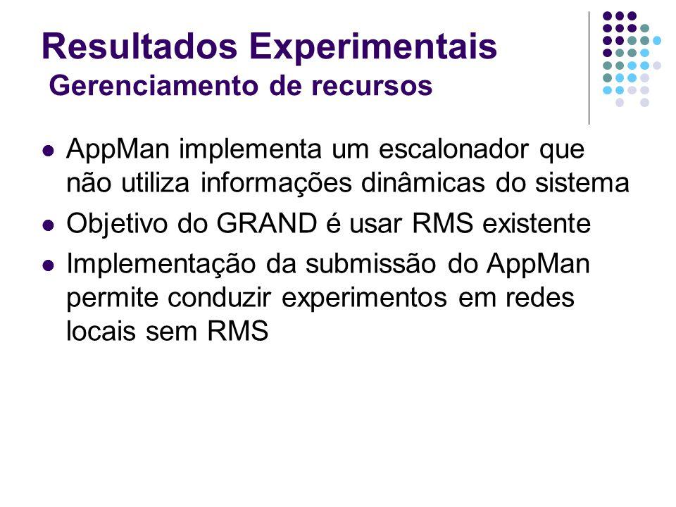 Resultados Experimentais Gerenciamento de recursos AppMan implementa um escalonador que não utiliza informações dinâmicas do sistema Objetivo do GRAND é usar RMS existente Implementação da submissão do AppMan permite conduzir experimentos em redes locais sem RMS
