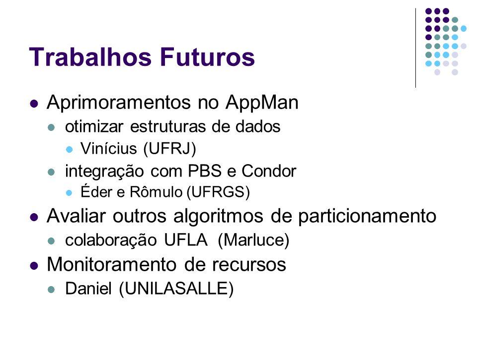 Trabalhos Futuros Aprimoramentos no AppMan otimizar estruturas de dados Vinícius (UFRJ) integração com PBS e Condor Éder e Rômulo (UFRGS) Avaliar outros algoritmos de particionamento colaboração UFLA (Marluce) Monitoramento de recursos Daniel (UNILASALLE)