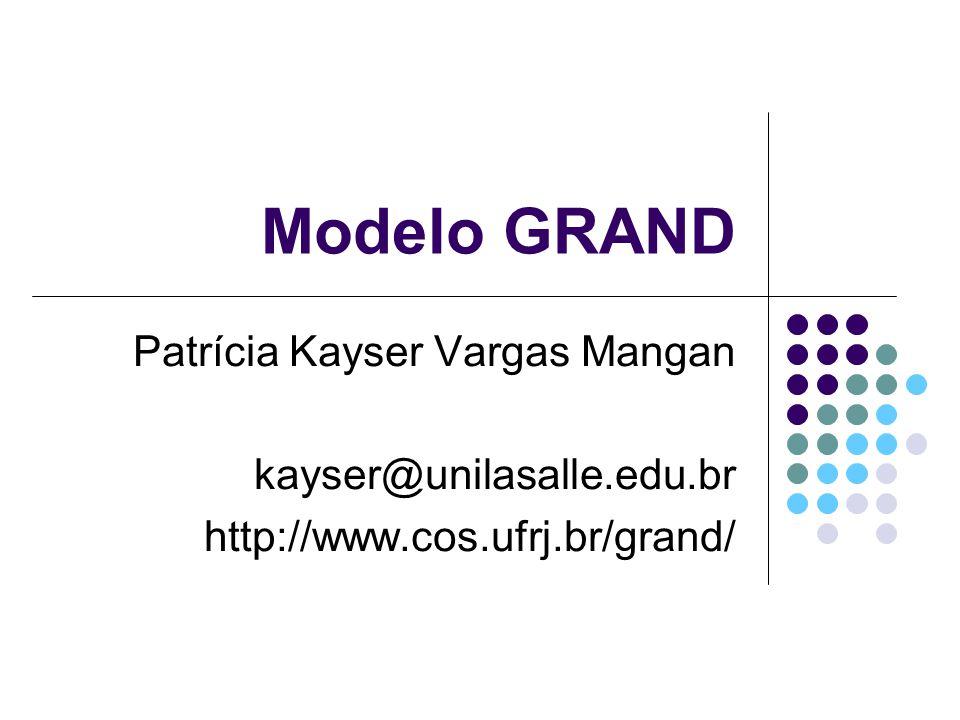 Modelo GRAND Patrícia Kayser Vargas Mangan kayser@unilasalle.edu.br http://www.cos.ufrj.br/grand/