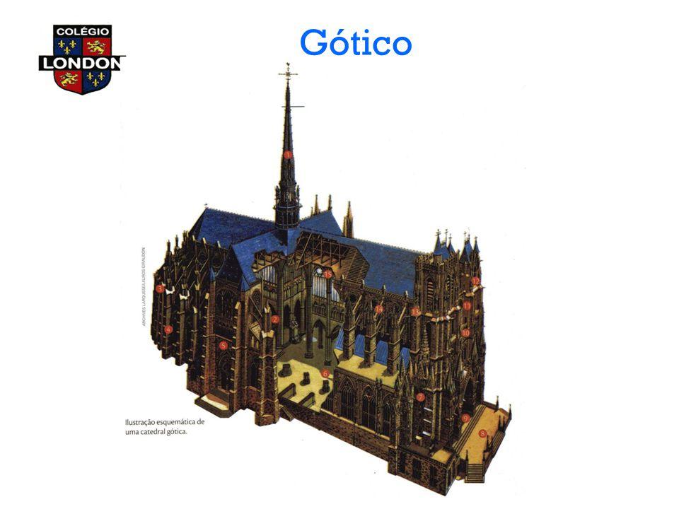 Gótico - Arquitetura Abadia de Westiminster Londres