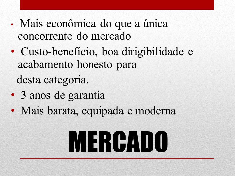 MERCADO Mais econômica do que a única concorrente do mercado Custo-benefício, boa dirigibilidade e acabamento honesto para desta categoria. 3 anos de