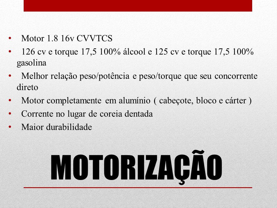 MOTORIZAÇÃO Motor 1.8 16v CVVTCS 126 cv e torque 17,5 100% álcool e 125 cv e torque 17,5 100% gasolina Melhor relação peso/potência e peso/torque que