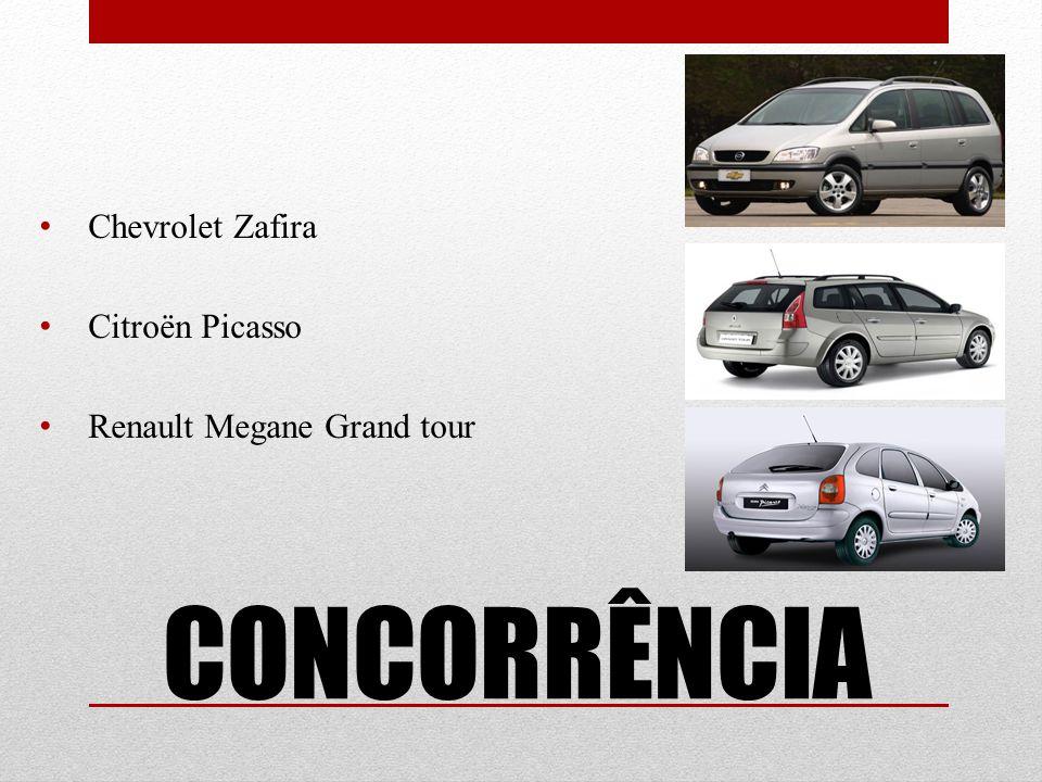 CONCORRÊNCIA Chevrolet Zafira Citroën Picasso Renault Megane Grand tour