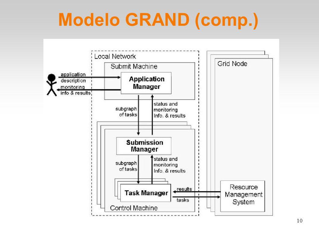 10 Modelo GRAND (comp.)