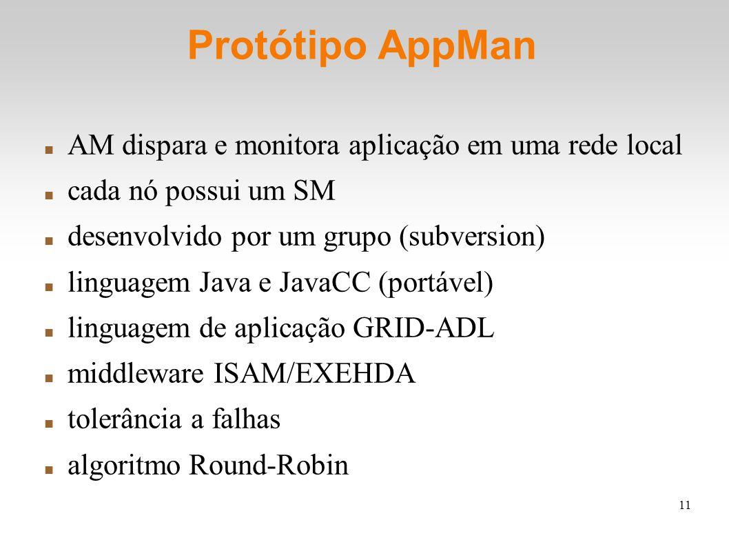 11 Protótipo AppMan AM dispara e monitora aplicação em uma rede local cada nó possui um SM desenvolvido por um grupo (subversion) linguagem Java e JavaCC (portável) linguagem de aplicação GRID-ADL middleware ISAM/EXEHDA tolerância a falhas algoritmo Round-Robin