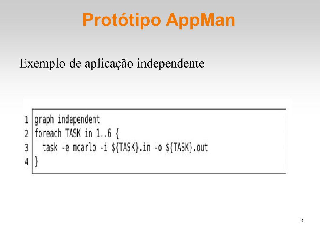 13 Protótipo AppMan Exemplo de aplicação independente