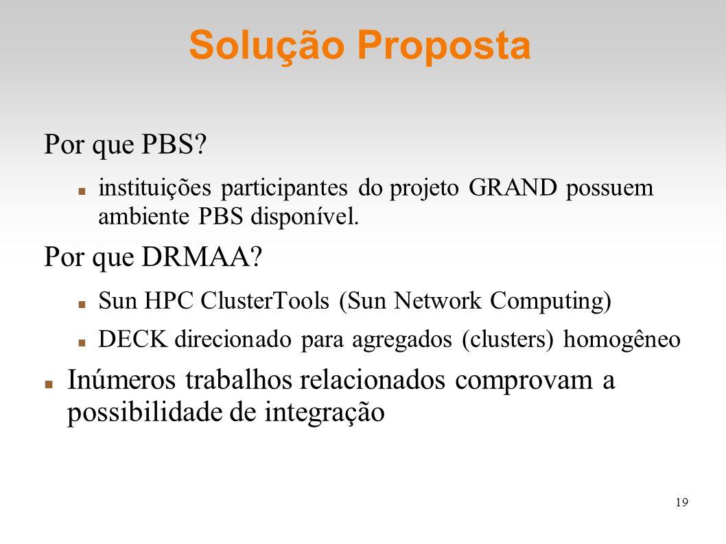 19 Solução Proposta Por que PBS? instituições participantes do projeto GRAND possuem ambiente PBS disponível. Por que DRMAA? Sun HPC ClusterTools (Sun
