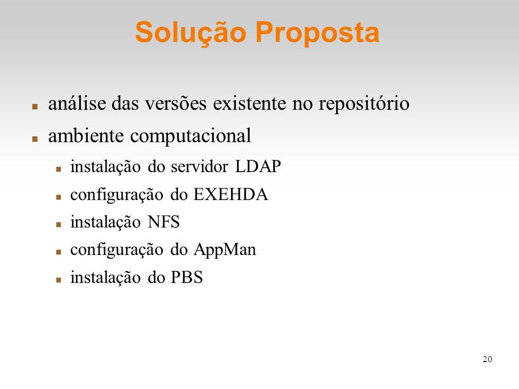 20 Solução Proposta análise das versões existente no repositório ambiente computacional instalação do servidor LDAP configuração do EXEHDA instalação