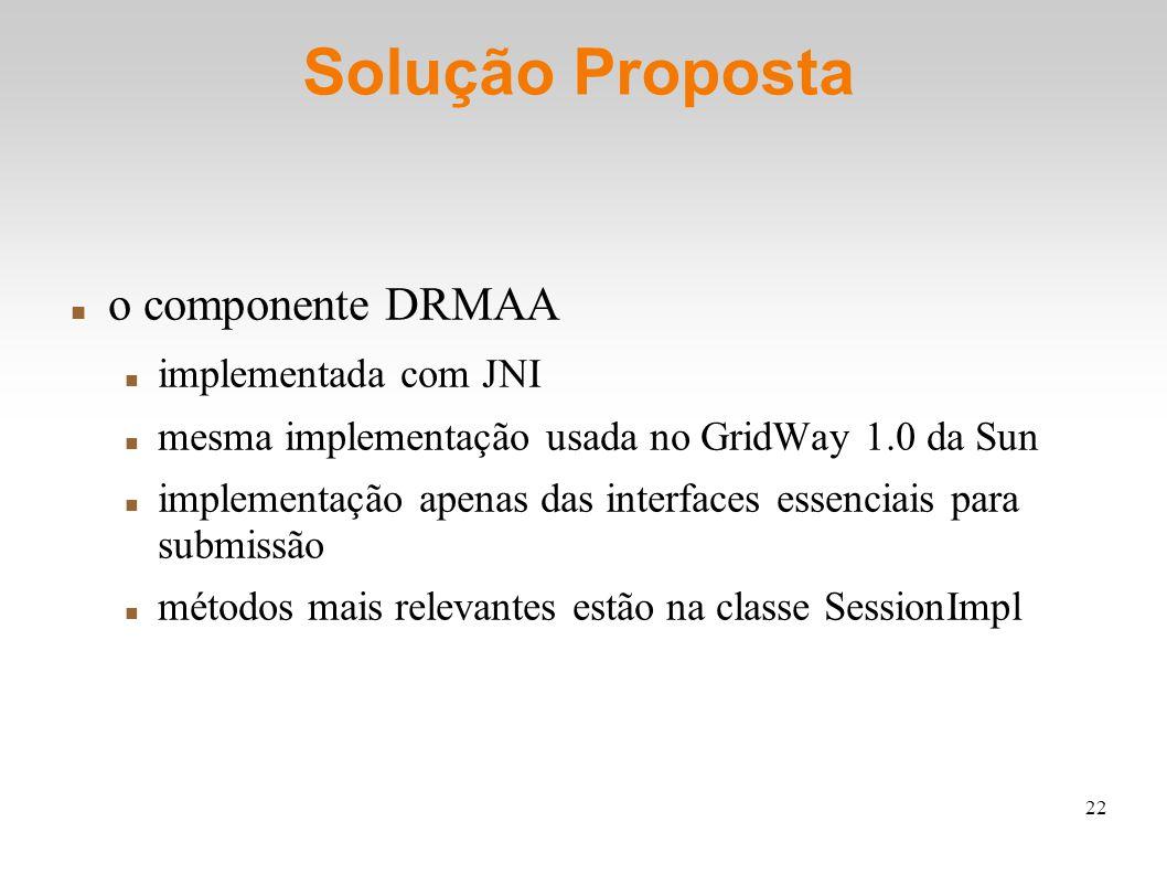 22 Solução Proposta o componente DRMAA implementada com JNI mesma implementação usada no GridWay 1.0 da Sun implementação apenas das interfaces essenciais para submissão métodos mais relevantes estão na classe SessionImpl