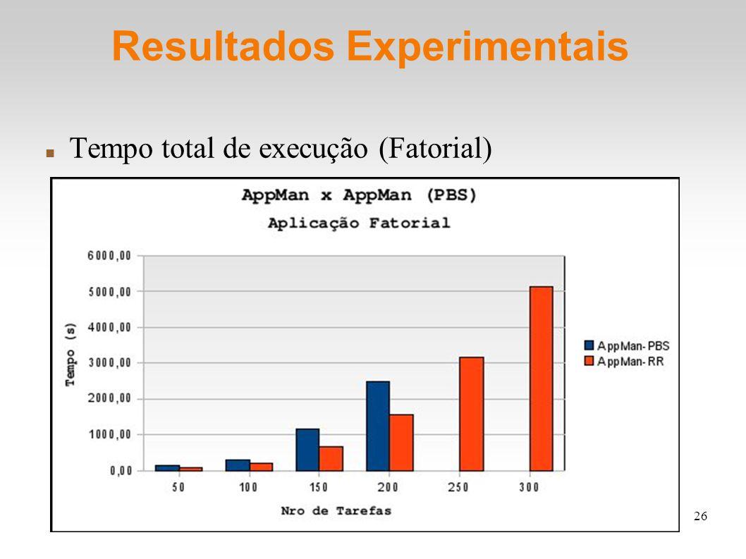 26 Resultados Experimentais Tempo total de execução (Fatorial)