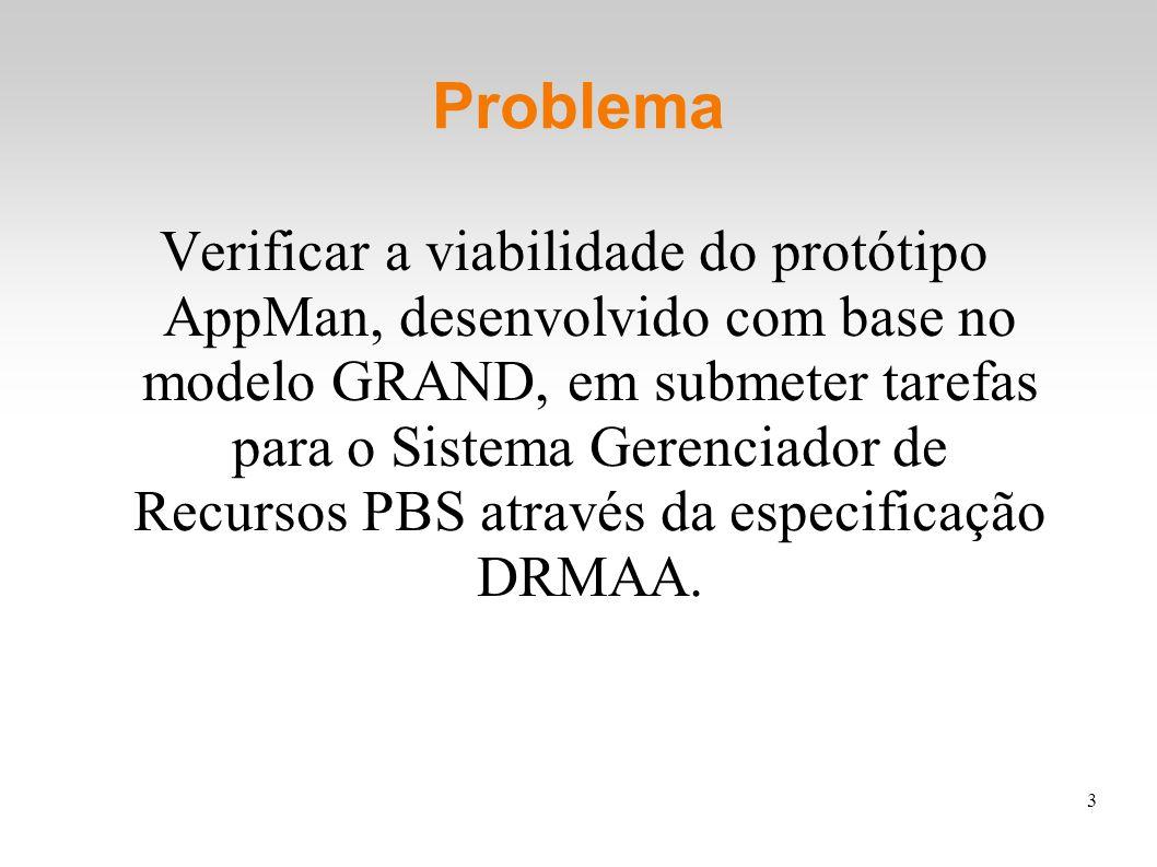 3 Problema Verificar a viabilidade do protótipo AppMan, desenvolvido com base no modelo GRAND, em submeter tarefas para o Sistema Gerenciador de Recursos PBS através da especificação DRMAA.