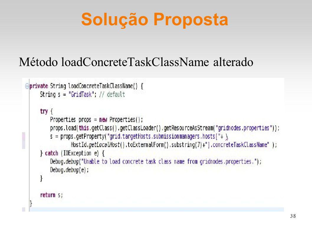 38 Solução Proposta Método loadConcreteTaskClassName alterado