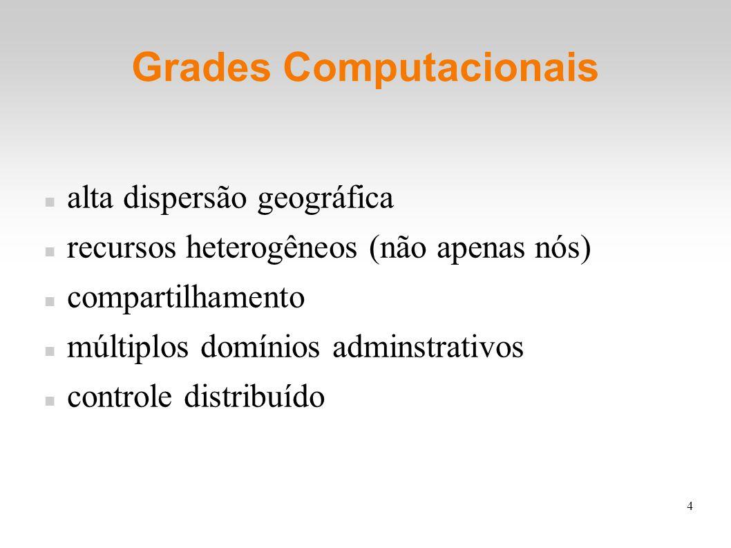 4 Grades Computacionais alta dispersão geográfica recursos heterogêneos (não apenas nós) compartilhamento múltiplos domínios adminstrativos controle distribuído