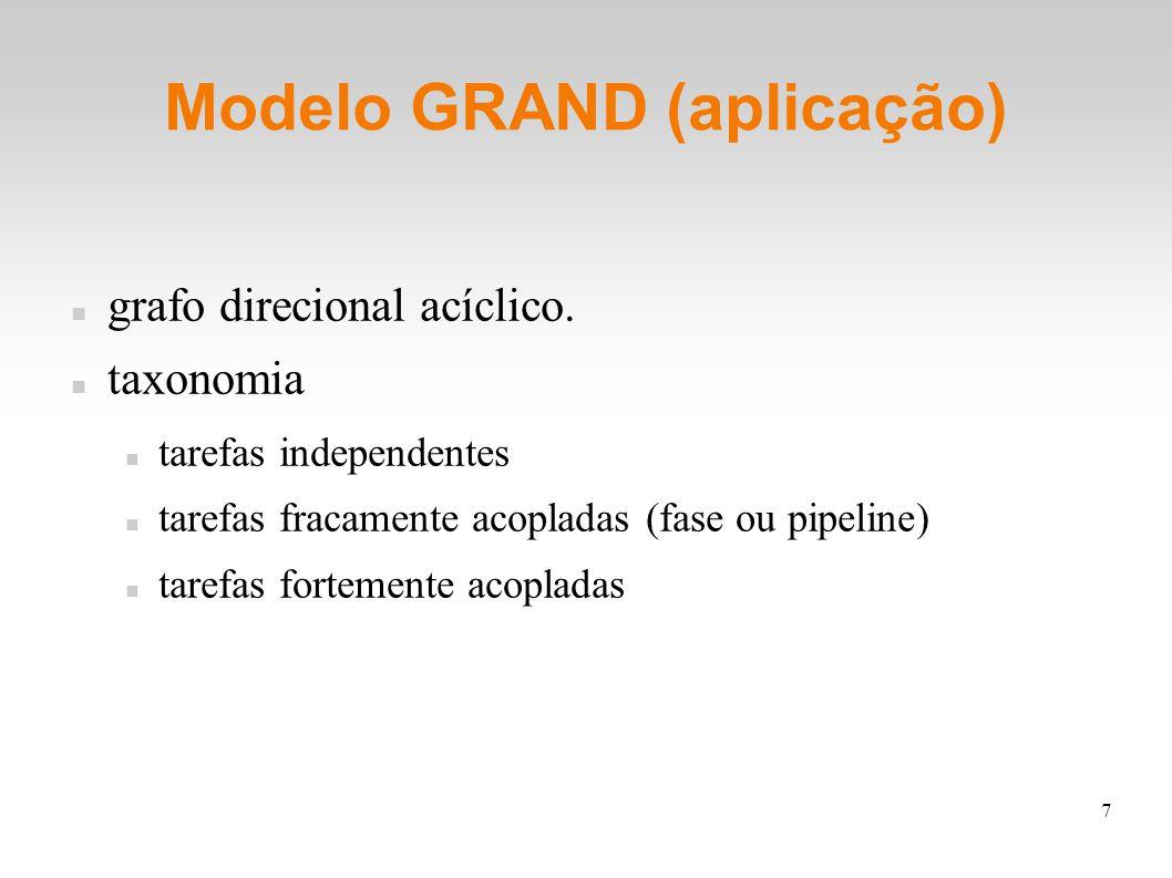 7 Modelo GRAND (aplicação) grafo direcional acíclico. taxonomia tarefas independentes tarefas fracamente acopladas (fase ou pipeline) tarefas fortem