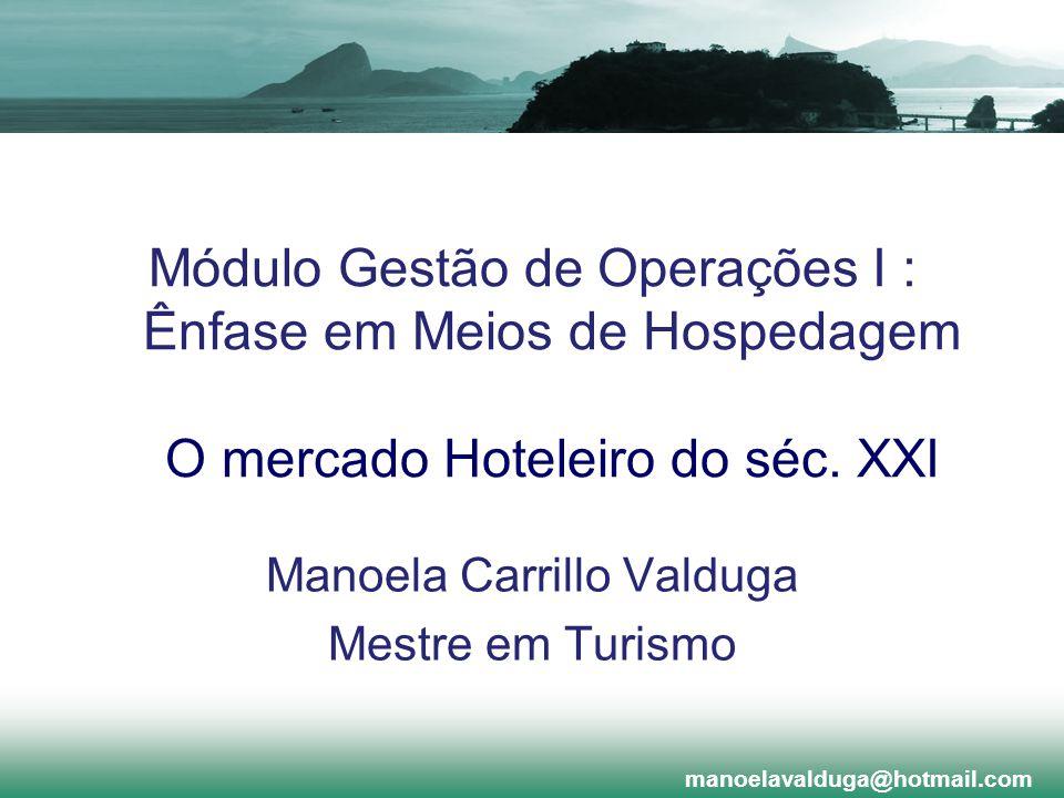 Módulo Gestão de Operações I : Ênfase em Meios de Hospedagem O mercado Hoteleiro do séc. XXI Manoela Carrillo Valduga Mestre em Turismo manoelavalduga