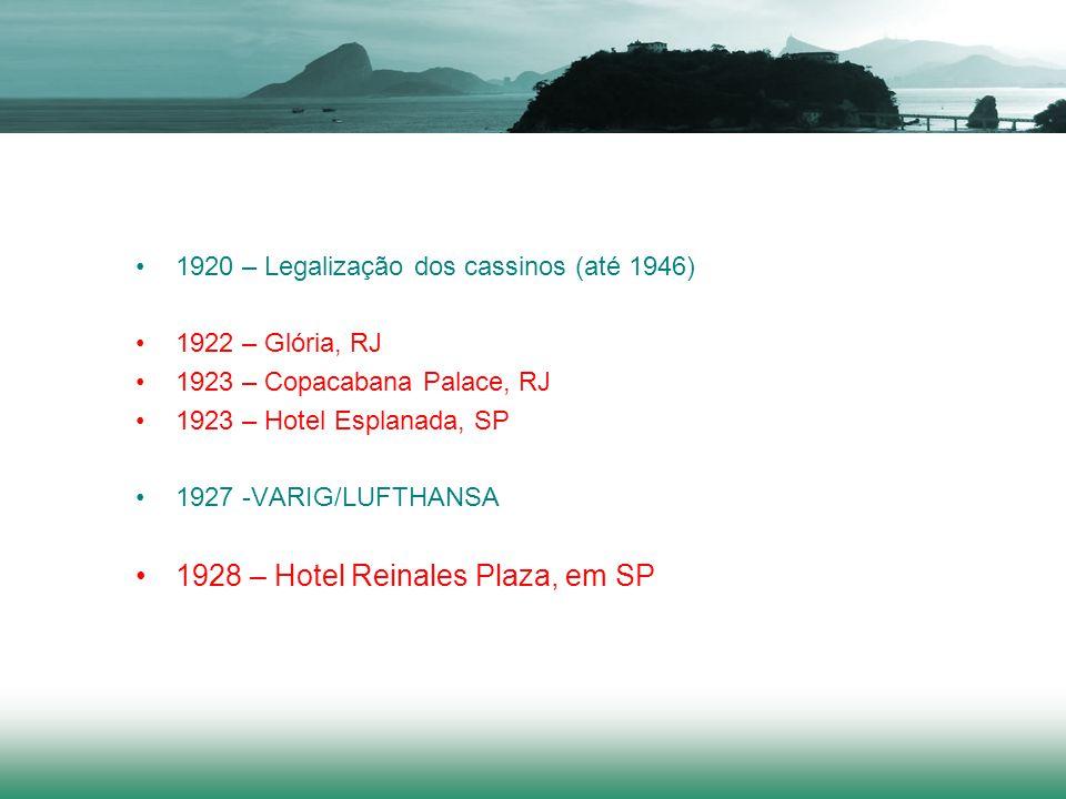 1920 – Legalização dos cassinos (até 1946) 1922 – Glória, RJ 1923 – Copacabana Palace, RJ 1923 – Hotel Esplanada, SP 1927 -VARIG/LUFTHANSA 1928 – Hote