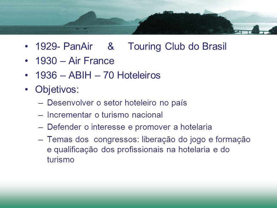 1929- PanAir & Touring Club do Brasil 1930 – Air France 1936 – ABIH – 70 Hoteleiros Objetivos: –Desenvolver o setor hoteleiro no país –Incrementar o t